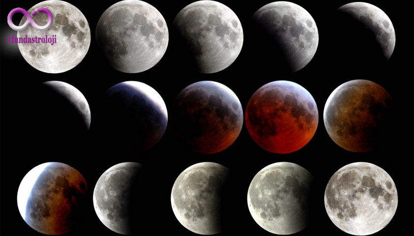 Ay Takvimine Göre Yapılacak Işler Fundastroloji
